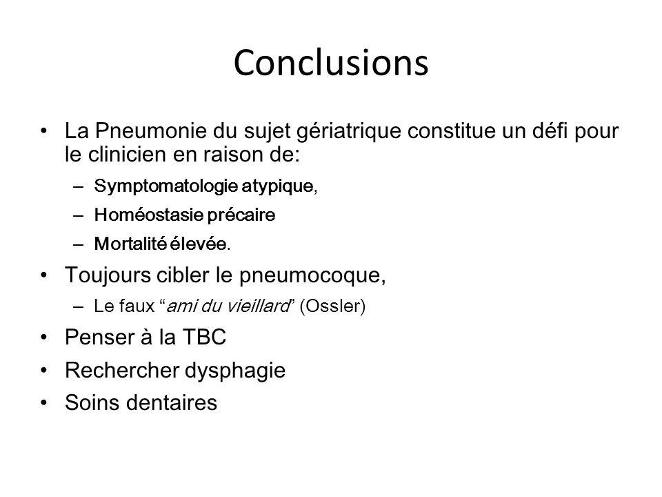 Conclusions La Pneumonie du sujet gériatrique constitue un défi pour le clinicien en raison de: – Symptomatologie atypique, – Homéostasie précaire – Mortalité élevée.