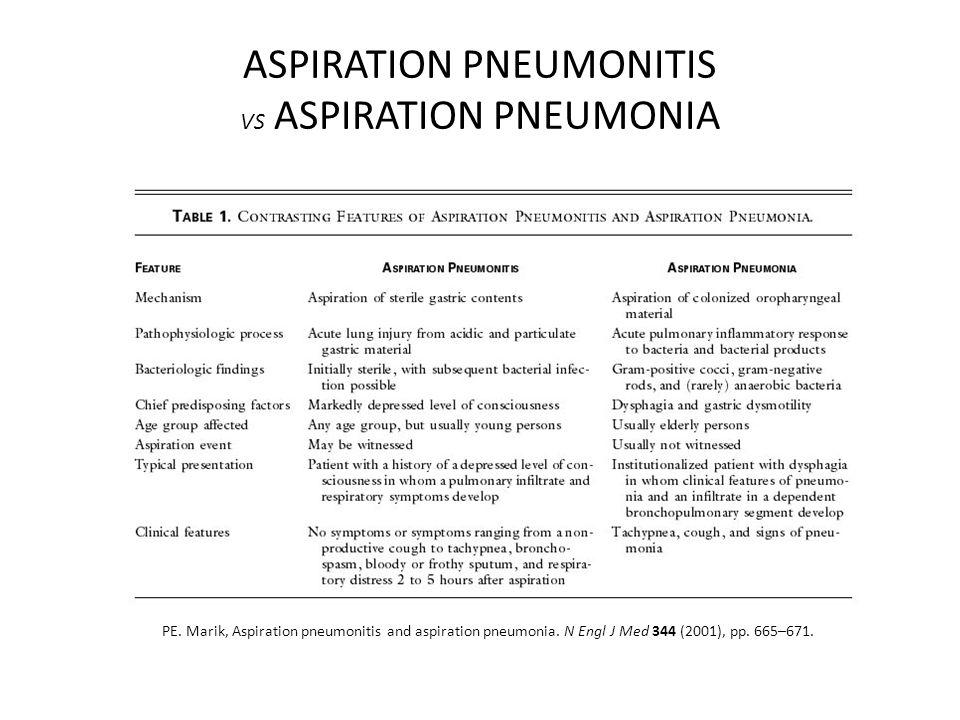ASPIRATION PNEUMONITIS VS ASPIRATION PNEUMONIA PE.