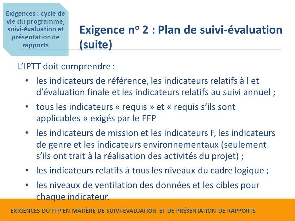 Food for Peace Monitoring, Evaluation and Reporting Requirements L'IPTT doit comprendre : les indicateurs de référence, les indicateurs relatifs à l e