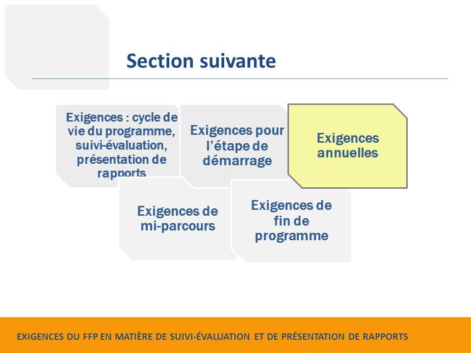Food for Peace Monitoring, Evaluation and Reporting Requirements Exigences : cycle de vie du programme, suivi-évaluation, présentation de rapports Exi