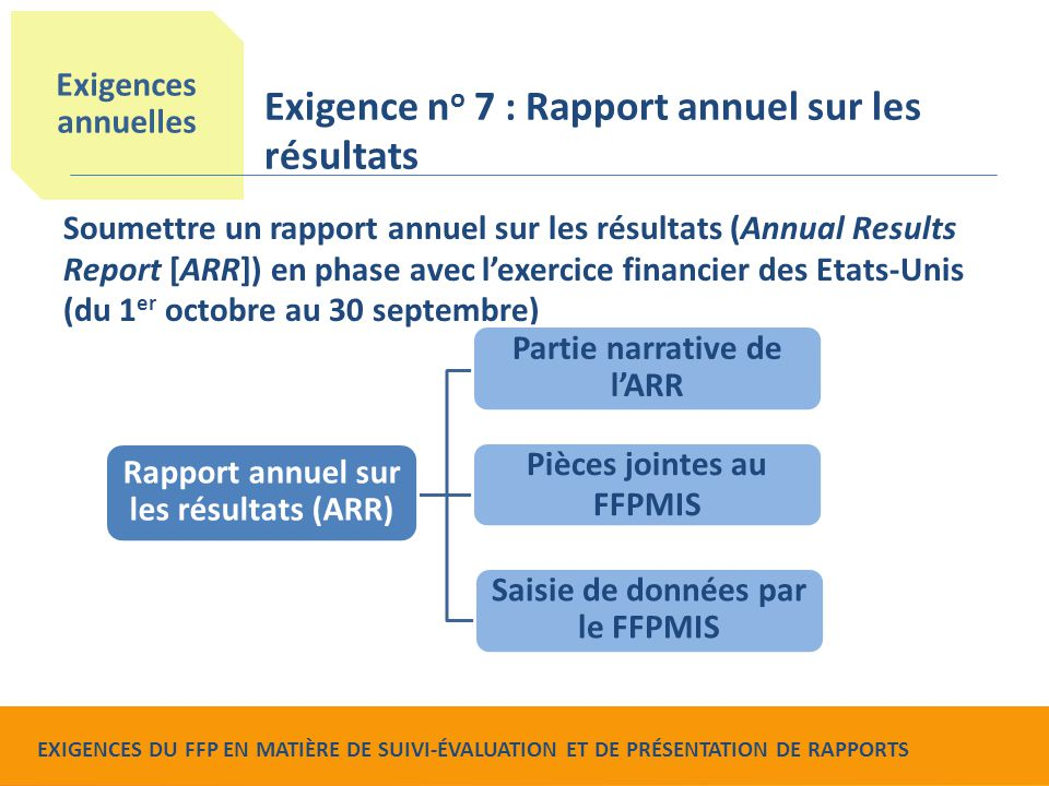 Food for Peace Monitoring, Evaluation and Reporting Requirements Soumettre un rapport annuel sur les résultats (Annual Results Report [ARR]) en phase