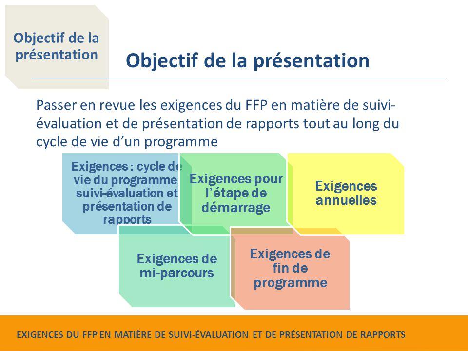 Food for Peace Monitoring, Evaluation and Reporting Requirements Objectif de la présentation Passer en revue les exigences du FFP en matière de suivi- évaluation et de présentation de rapports tout au long du cycle de vie d'un programme Exigences : cycle de vie du programme, suivi-évaluation et présentation de rapports Exigences de mi-parcours Exigences pour l'étape de démarrage Exigences de fin de programme Exigences annuelles EXIGENCES DU FFP EN MATIÈRE DE SUIVI-ÉVALUATION ET DE PRÉSENTATION DE RAPPORTS