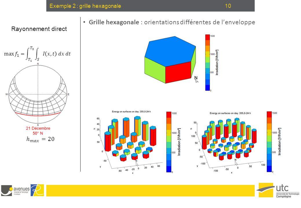 10Exemple 2 : grille hexagonale Grille hexagonale : orientations différentes de l'enveloppe Rayonnement direct