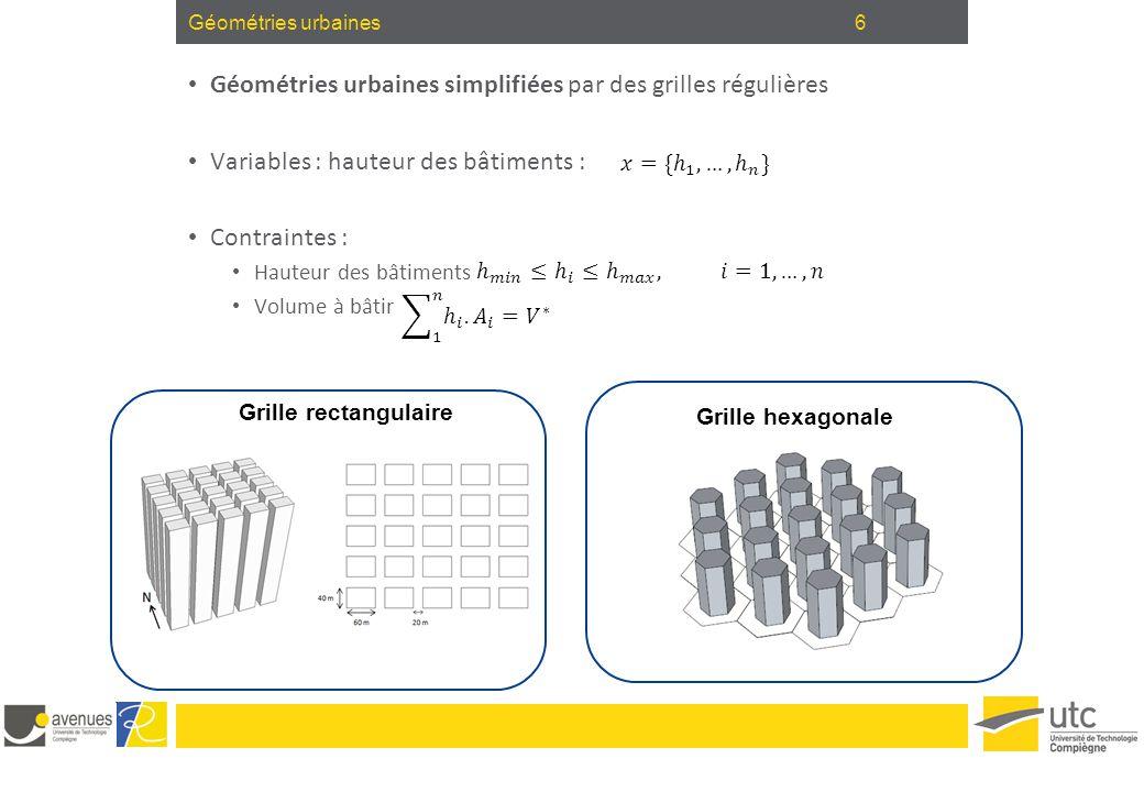6 Géométries urbaines simplifiées par des grilles régulières Variables : hauteur des bâtiments : Contraintes : Hauteur des bâtiments Volume à bâtir Gé