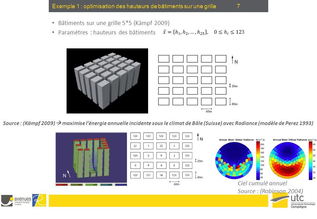 7Exemple 1 : optimisation des hauteurs de bâtiments sur une grille Bâtiments sur une grille 5*5 (Kämpf 2009) Paramètres : hauteurs des bâtiments Sourc