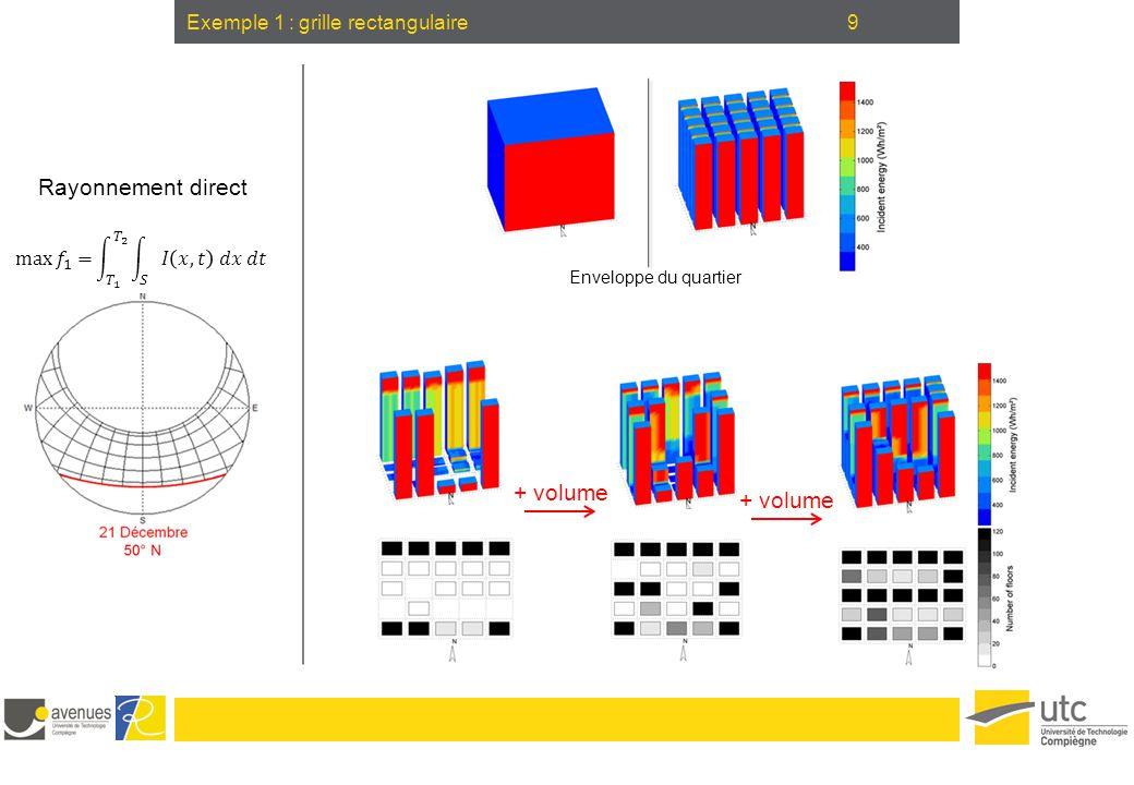 9Exemple 1 : grille rectangulaire + volume Enveloppe du quartier Rayonnement direct