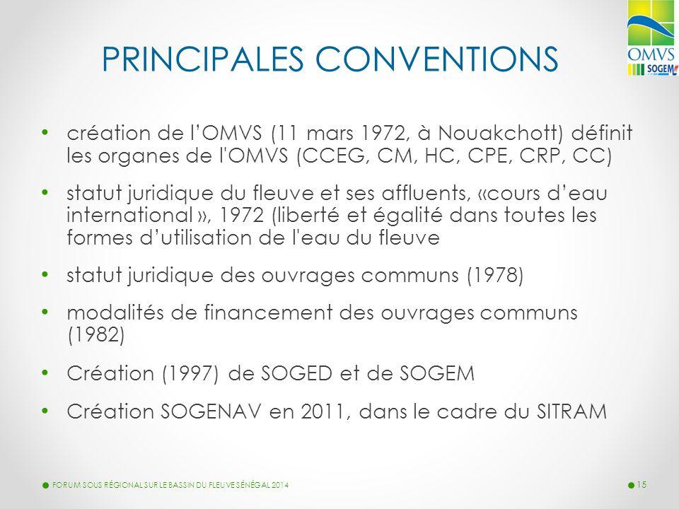 PRINCIPALES CONVENTIONS création de l'OMVS (11 mars 1972, à Nouakchott) définit les organes de l'OMVS (CCEG, CM, HC, CPE, CRP, CC) statut juridique du
