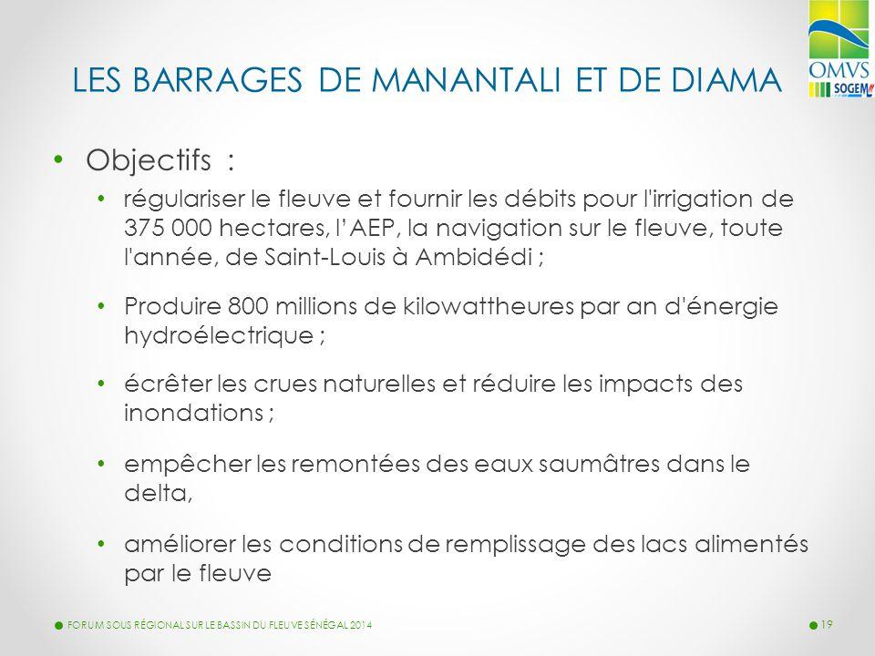 LES BARRAGES DE MANANTALI ET DE DIAMA Objectifs : régulariser le fleuve et fournir les débits pour l'irrigation de 375 000 hectares, l'AEP, la navigat