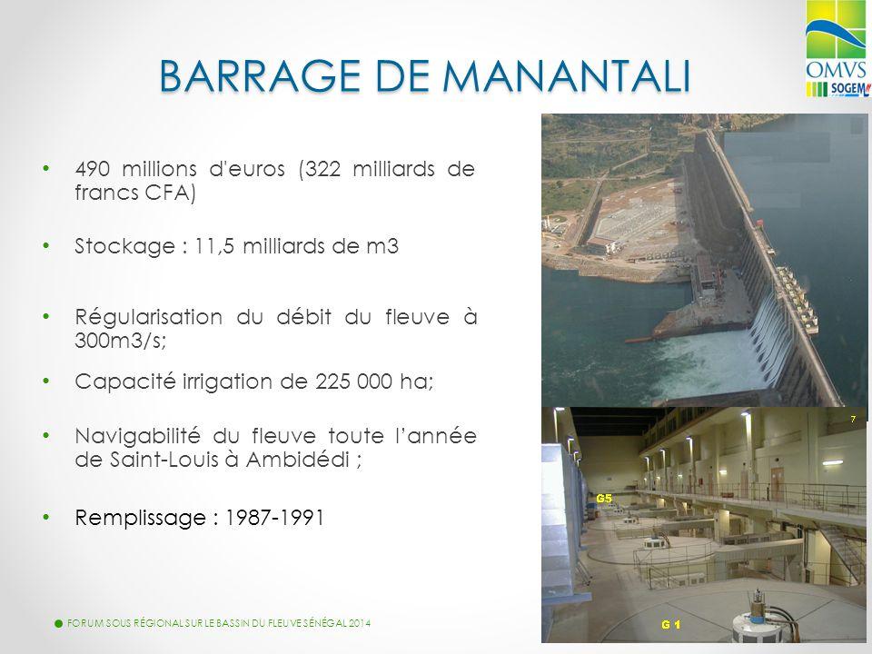 BARRAGE DE MANANTALI 490 millions d'euros (322 milliards de francs CFA) Stockage : 11,5 milliards de m3 Régularisation du débit du fleuve à 300m3/s; C