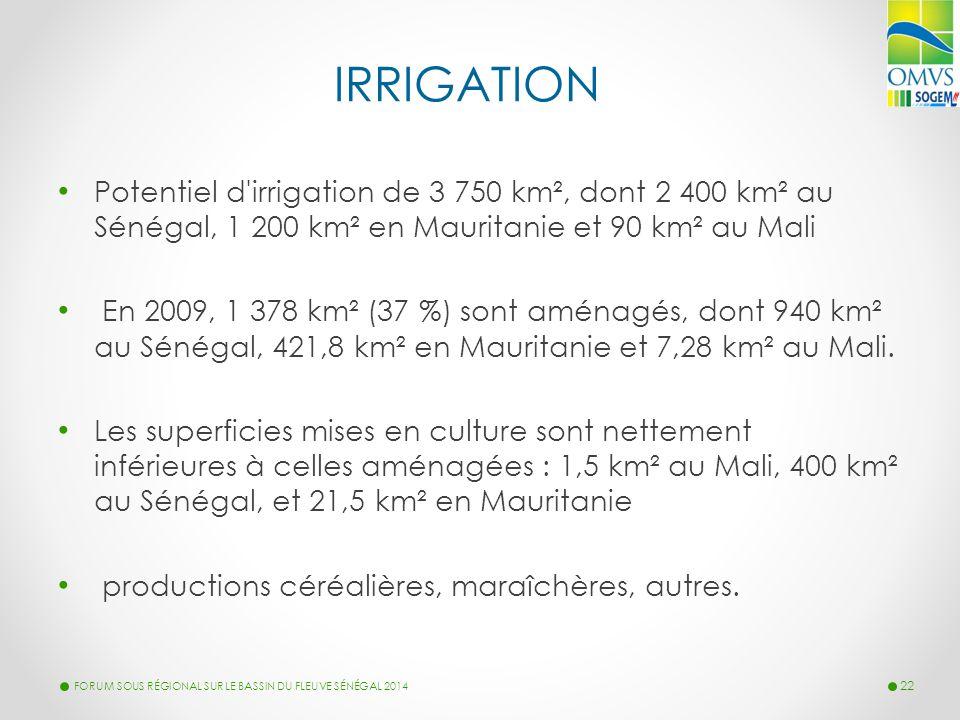 IRRIGATION Potentiel d'irrigation de 3 750 km², dont 2 400 km² au Sénégal, 1 200 km² en Mauritanie et 90 km² au Mali En 2009, 1 378 km² (37 %) sont am