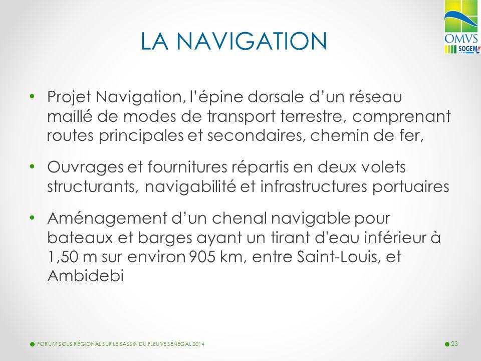 LA NAVIGATION Projet Navigation, l'épine dorsale d'un réseau maillé de modes de transport terrestre, comprenant routes principales et secondaires, che