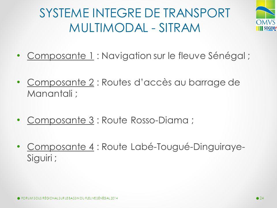 SYSTEME INTEGRE DE TRANSPORT MULTIMODAL - SITRAM Composante 1 : Navigation sur le fleuve Sénégal ; Composante 2 : Routes d'accès au barrage de Mananta