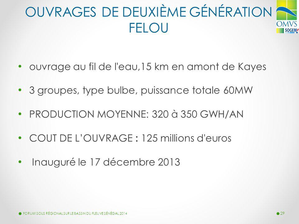 OUVRAGES DE DEUXIÈME GÉNÉRATION FELOU ouvrage au fil de l'eau,15 km en amont de Kayes 3 groupes, type bulbe, puissance totale 60MW PRODUCTION MOYENNE: