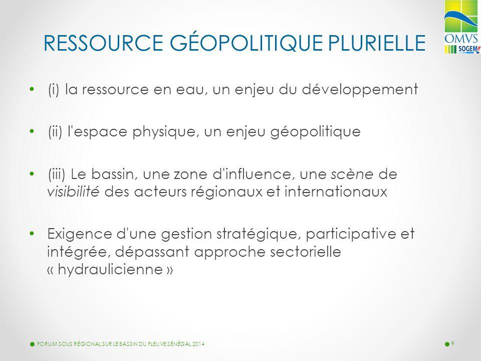 RESSOURCE GÉOPOLITIQUE PLURIELLE (i) la ressource en eau, un enjeu du développement (ii) l'espace physique, un enjeu géopolitique (iii) Le bassin, une