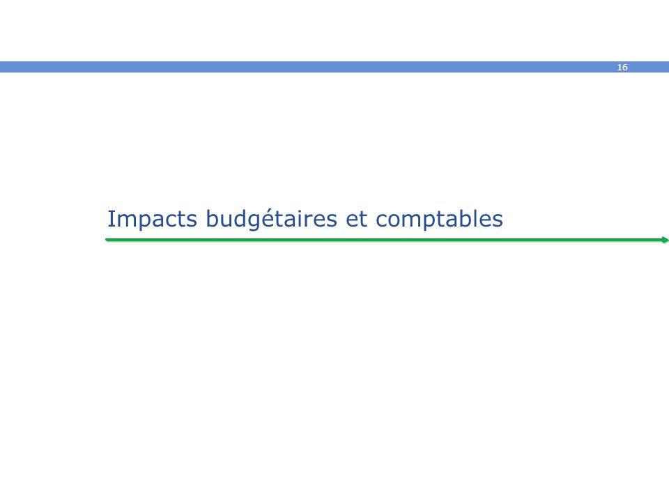 16 Impacts budgétaires et comptables
