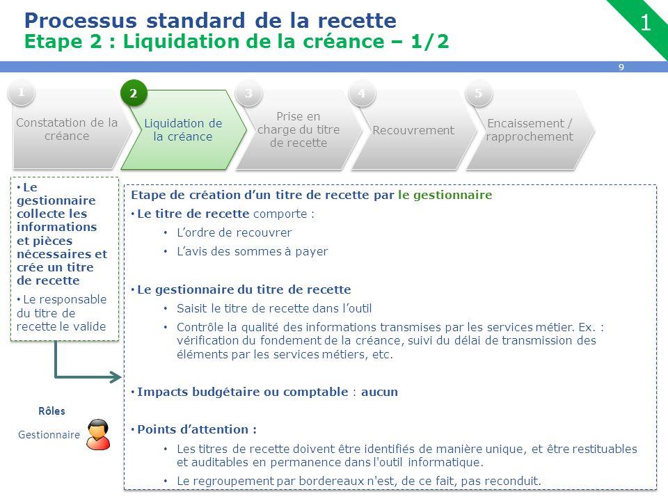 9 Encaissement / rapprochement Processus standard de la recette Etape 2 : Liquidation de la créance – 1/2 Le gestionnaire collecte les informations et