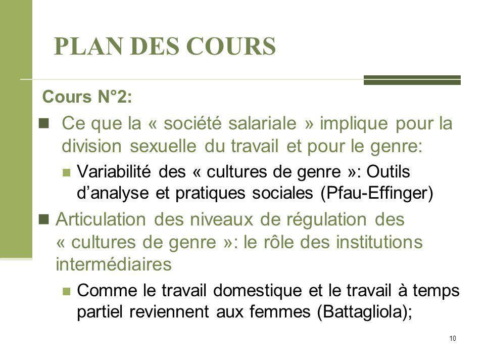 PLAN DES COURS Cours N°2: Ce que la « société salariale » implique pour la division sexuelle du travail et pour le genre: Variabilité des « cultures d