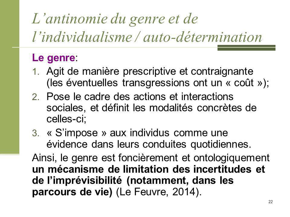 L'antinomie du genre et de l'individualisme / auto-détermination Le genre: 1. Agit de manière prescriptive et contraignante (les éventuelles transgres