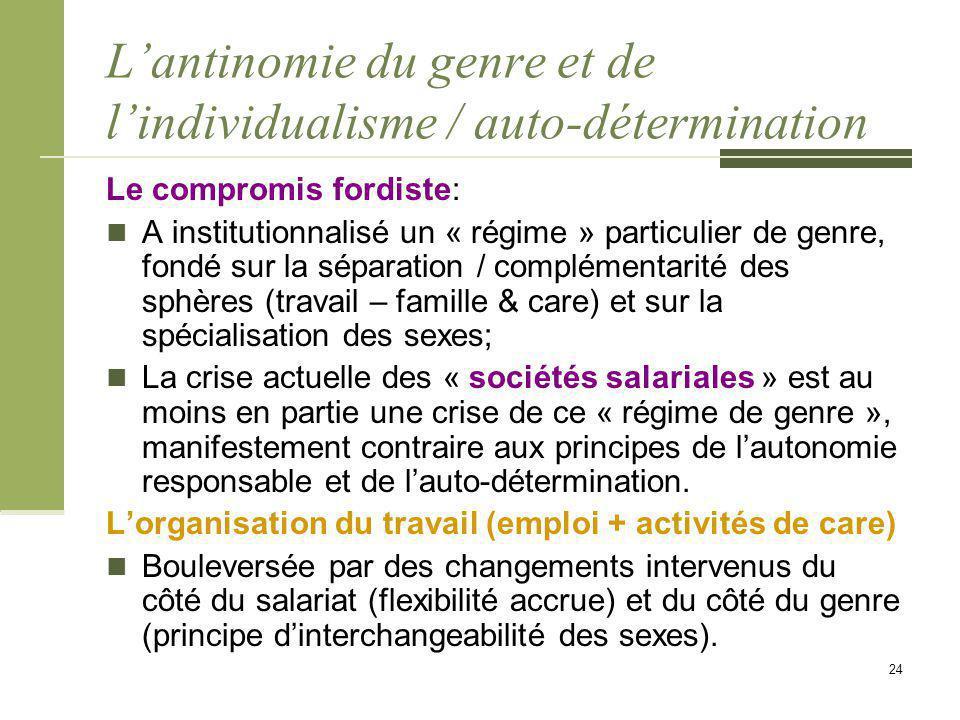 L'antinomie du genre et de l'individualisme / auto-détermination Le compromis fordiste: A institutionnalisé un « régime » particulier de genre, fondé