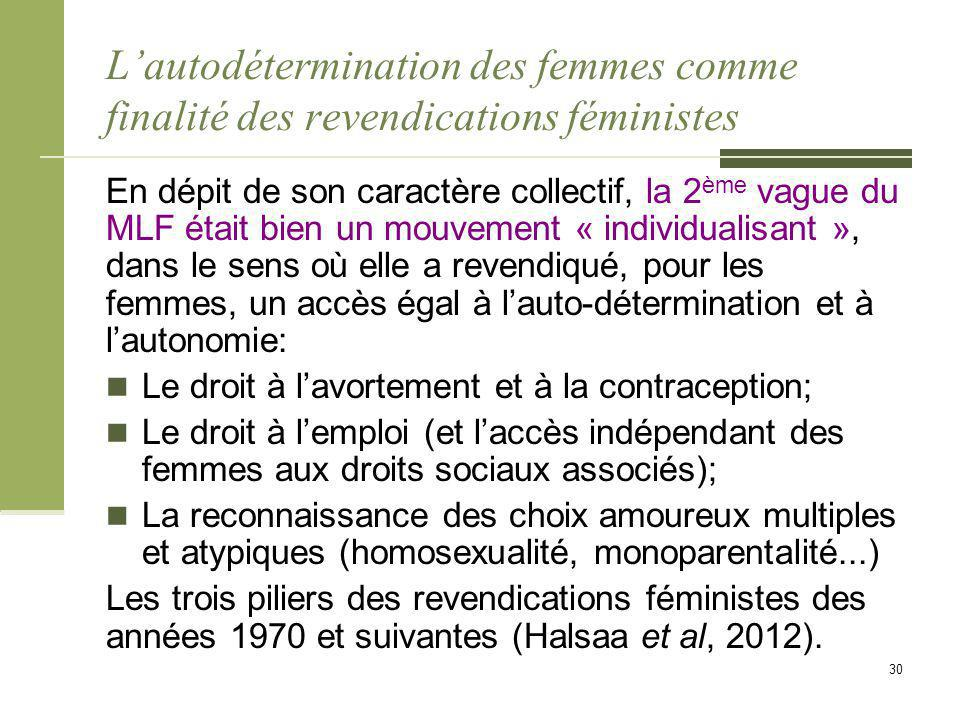 L'autodétermination des femmes comme finalité des revendications féministes En dépit de son caractère collectif, la 2 ème vague du MLF était bien un mouvement « individualisant », dans le sens où elle a revendiqué, pour les femmes, un accès égal à l'auto-détermination et à l'autonomie: Le droit à l'avortement et à la contraception; Le droit à l'emploi (et l'accès indépendant des femmes aux droits sociaux associés); La reconnaissance des choix amoureux multiples et atypiques (homosexualité, monoparentalité...) Les trois piliers des revendications féministes des années 1970 et suivantes (Halsaa et al, 2012).