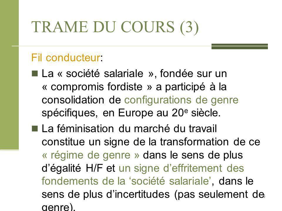 TRAME DU COURS (3) Fil conducteur: La « société salariale », fondée sur un « compromis fordiste » a participé à la consolidation de configurations de