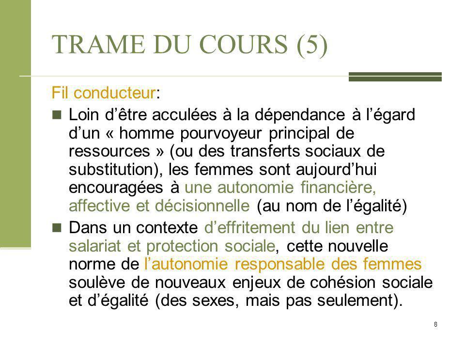 TRAME DU COURS (5) Fil conducteur: Loin d'être acculées à la dépendance à l'égard d'un « homme pourvoyeur principal de ressources » (ou des transferts