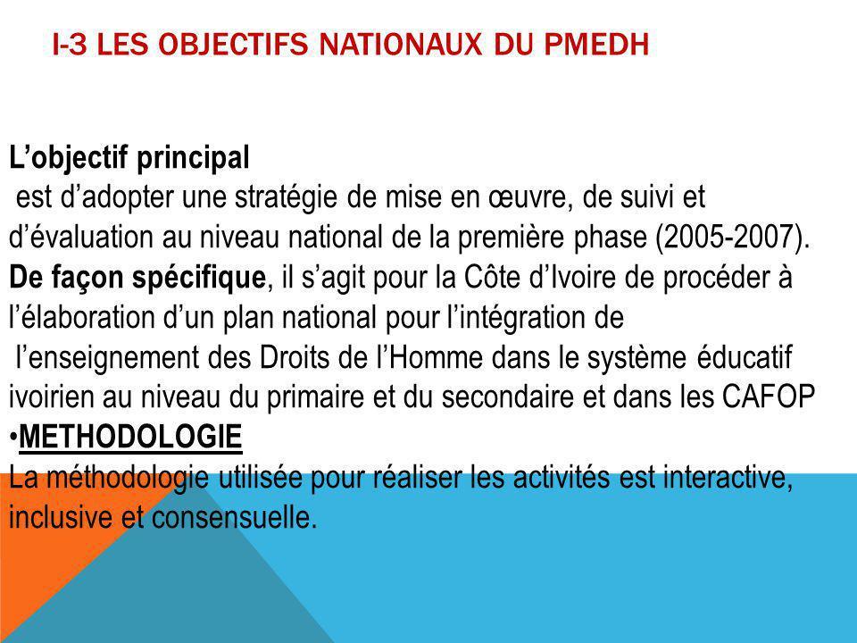 II- ACTIVITES DE CADRAGE OU D'ORIENTATION -la signature le 22 septembre 2004 du protocole d'accord de partenariat, relatif à EDH, entre le CICR, la Croix Rouge Côte d'Ivoire (CRCI) et le Ministère de l'Education Nationale - le 18 juillet 2006, suite à l'interpellation officielle et par écrit des autorités ivoiriennes,un Point Focal pour la mise en œuvre du PMEDH a été nommé par le Ministre de l'Education nationale ; -le 03 avril 2008, le Comité National pour la mise en œuvre du Programme Mondial pour l'Education aux Droits de l'Homme constitué des administrations publiques et des ONG compétentes a été créé.