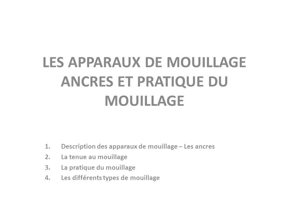 LES APPARAUX DE MOUILLAGE ANCRES ET PRATIQUE DU MOUILLAGE 1.Description des apparaux de mouillage – Les ancres 2.La tenue au mouillage 3.La pratique d