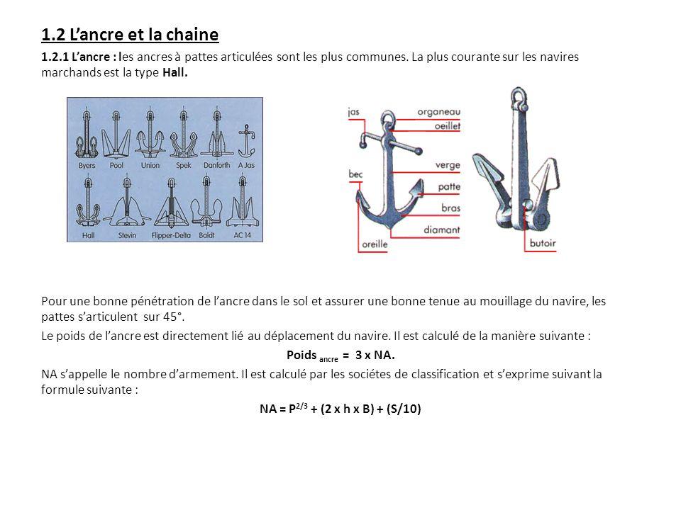 1.2 L'ancre et la chaine 1.2.1 L'ancre : les ancres à pattes articulées sont les plus communes. La plus courante sur les navires marchands est la type