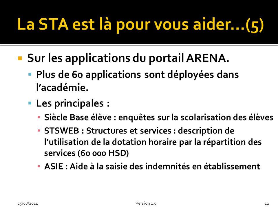  Sur les applications du portail ARENA. Plus de 60 applications sont déployées dans l'académie.