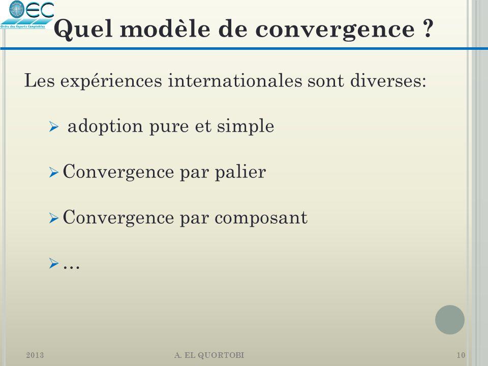 2013 A. EL QUORTOBI10 Les expériences internationales sont diverses:  adoption pure et simple  Convergence par palier  Convergence par composant 