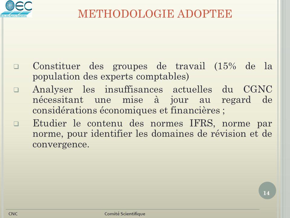 14 CNC Comité Scientifique METHODOLOGIE ADOPTEE  Constituer des groupes de travail (15% de la population des experts comptables)  Analyser les insuf