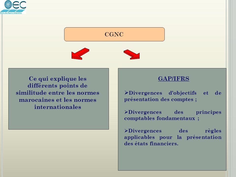 CGNC Ce qui explique les différents points de similitude entre les normes marocaines et les normes internationales GAP/IFRS  Divergences d'objectifs