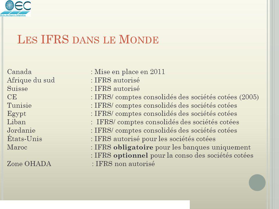 L ES IFRS DANS LE M ONDE Canada : Mise en place en 2011 Afrique du sud: IFRS autorisé Suisse: IFRS autorisé CE : IFRS/ comptes consolidés des sociétés