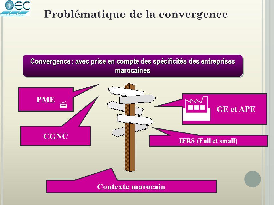 PME CGNC Contexte marocain GE et APE IFRS (Full et small) Convergence : avec prise en compte des spécificités des entreprises marocaines Problématique
