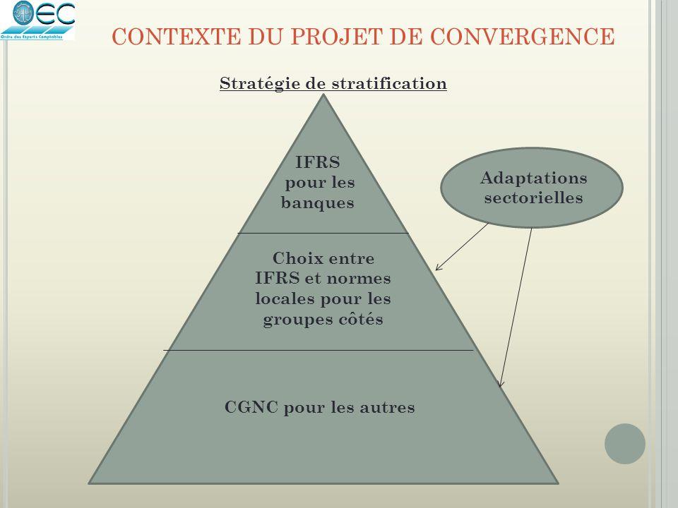 Stratégie de stratification CONTEXTE DU PROJET DE CONVERGENCE IFRS pour les banques Choix entre IFRS et normes locales pour les groupes côtés CGNC pou