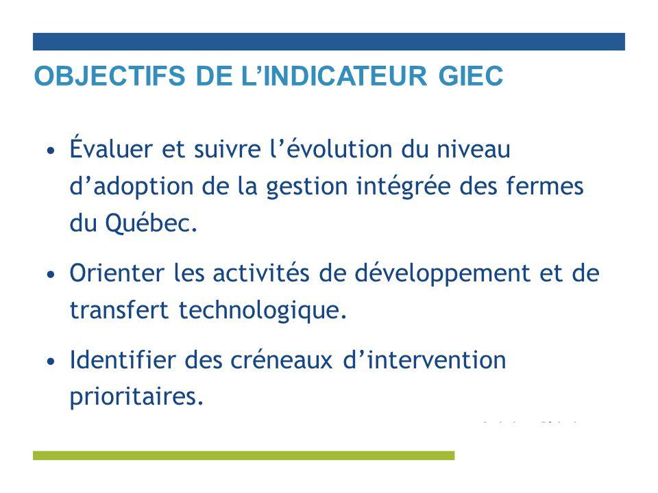 OBJECTIFS DE L'INDICATEUR GIEC Évaluer et suivre l'évolution du niveau d'adoption de la gestion intégrée des fermes du Québec.