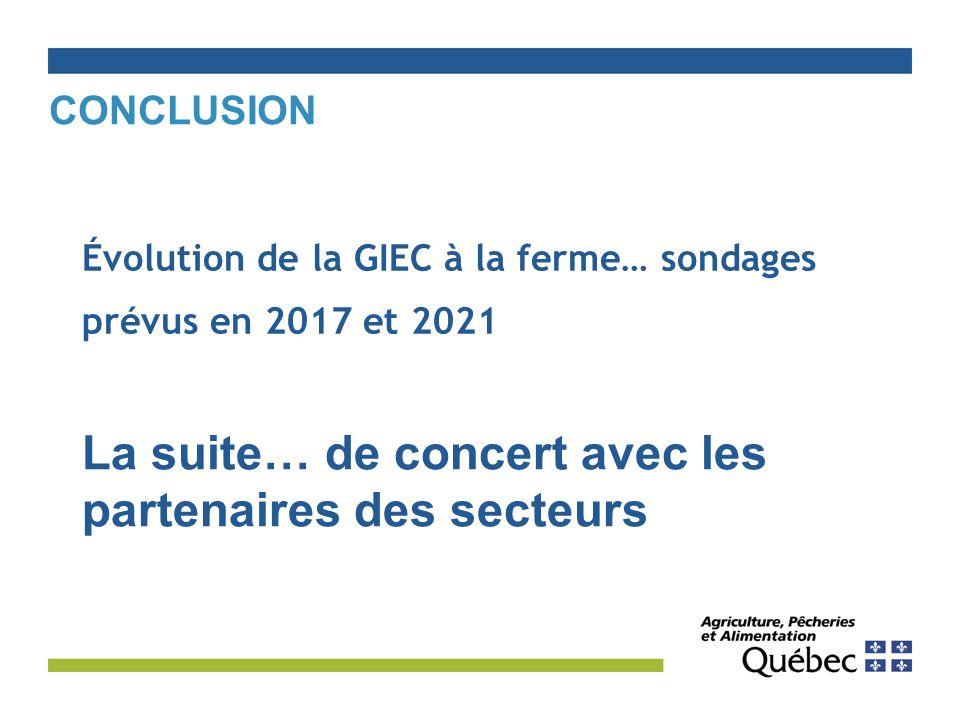 La suite… de concert avec les partenaires des secteurs Évolution de la GIEC à la ferme… sondages prévus en 2017 et 2021 CONCLUSION