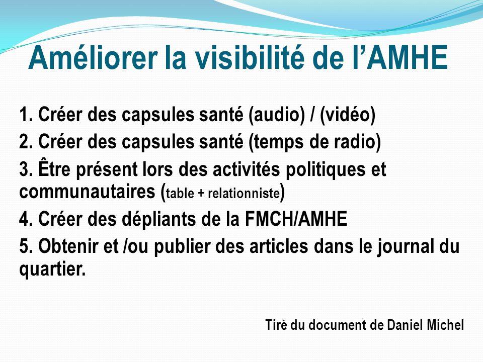 Améliorer la visibilité de l'AMHE 1.Créer des capsules santé (audio) / (vidéo) 2.
