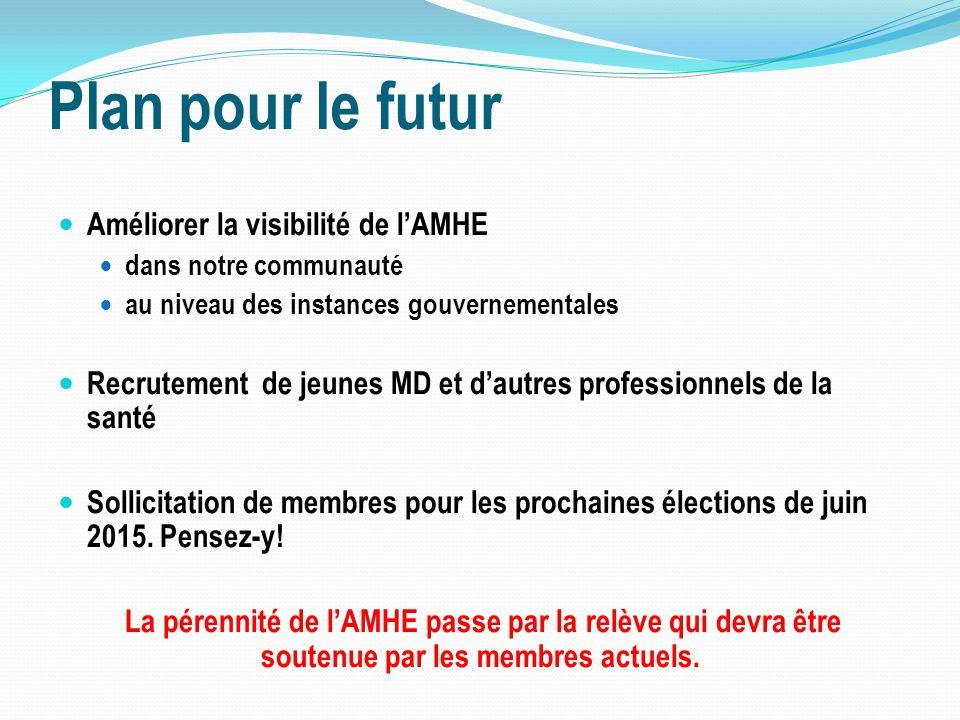 Plan pour le futur Améliorer la visibilité de l'AMHE dans notre communauté au niveau des instances gouvernementales Recrutement de jeunes MD et d'autres professionnels de la santé Sollicitation de membres pour les prochaines élections de juin 2015.