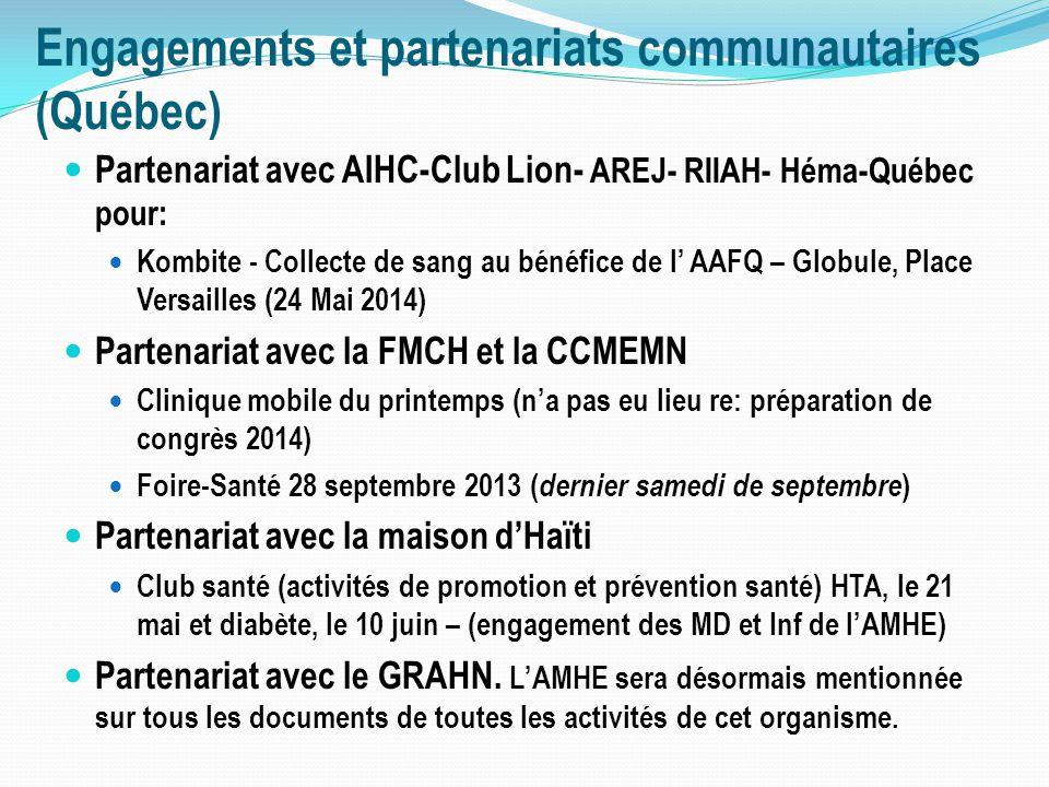Engagements et partenariats communautaires (Québec) Partenariat avec AIHC-Club Lion- AREJ- RIIAH- Héma-Québec pour: Kombite - Collecte de sang au bénéfice de l' AAFQ – Globule, Place Versailles (24 Mai 2014) Partenariat avec la FMCH et la CCMEMN Clinique mobile du printemps (n'a pas eu lieu re: préparation de congrès 2014) Foire-Santé 28 septembre 2013 ( dernier samedi de septembre ) Partenariat avec la maison d'Haïti Club santé (activités de promotion et prévention santé) HTA, le 21 mai et diabète, le 10 juin – (engagement des MD et Inf de l'AMHE) Partenariat avec le GRAHN.