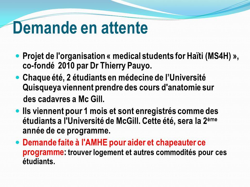 Demande en attente Projet de l organisation « medical students for Haïti (MS4H) », co-fondé 2010 par Dr Thierry Pauyo.