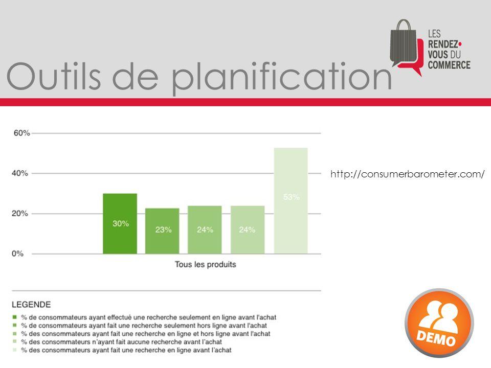 http://consumerbarometer.com/ Outils de planification