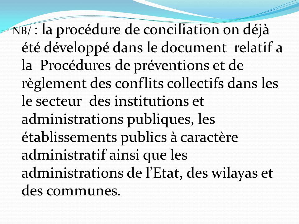 NB/ : la procédure de conciliation on déjà été développé dans le document relatif a la Procédures de préventions et de règlement des conflits collecti
