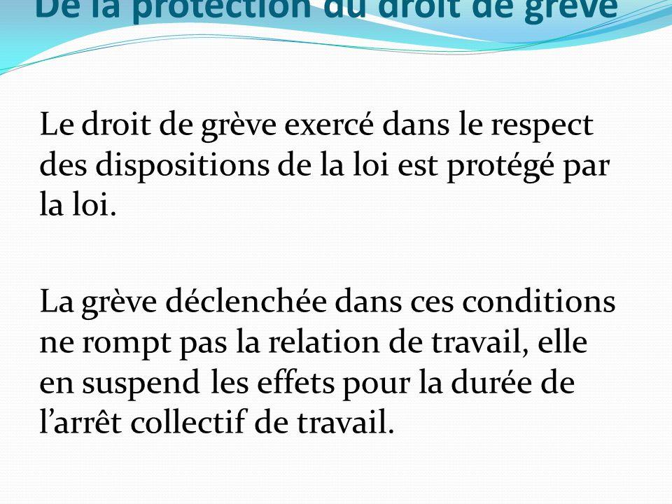 De la protection du droit de grève Le droit de grève exercé dans le respect des dispositions de la loi est protégé par la loi. La grève déclenchée dan