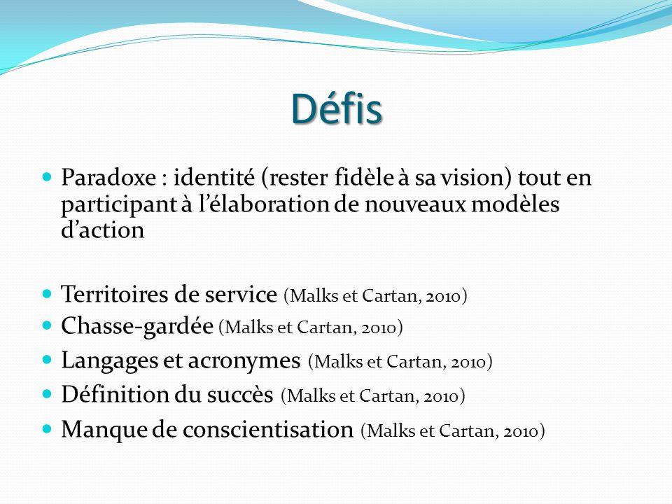 Défis Paradoxe : identité (rester fidèle à sa vision) tout en participant à l'élaboration de nouveaux modèles d'action Territoires de service (Malks et Cartan, 2010) Chasse-gardée (Malks et Cartan, 2010) Langages et acronymes (Malks et Cartan, 2010) Définition du succès (Malks et Cartan, 2010) Manque de conscientisation (Malks et Cartan, 2010)