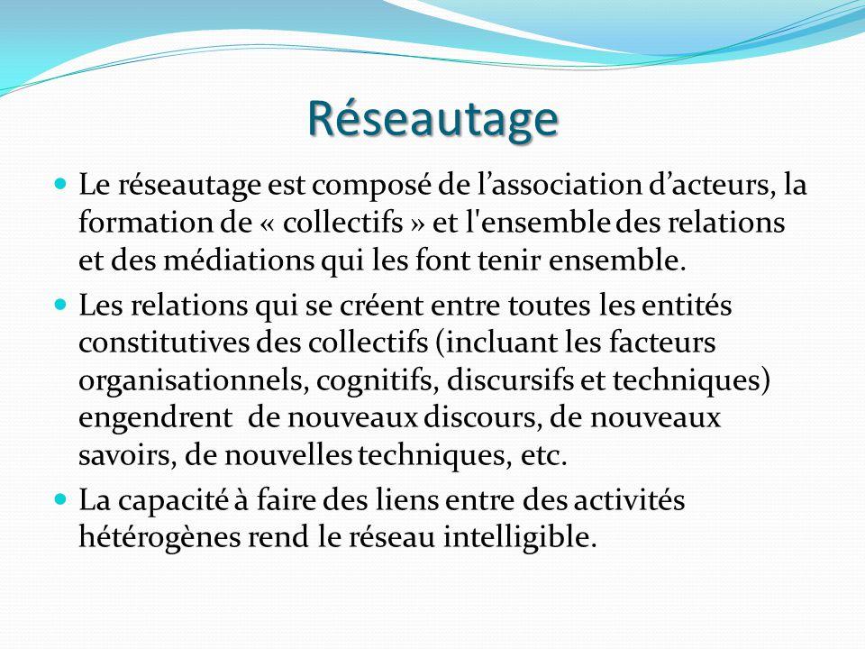 Réseautage Le réseautage est composé de l'association d'acteurs, la formation de « collectifs » et l ensemble des relations et des médiations qui les font tenir ensemble.