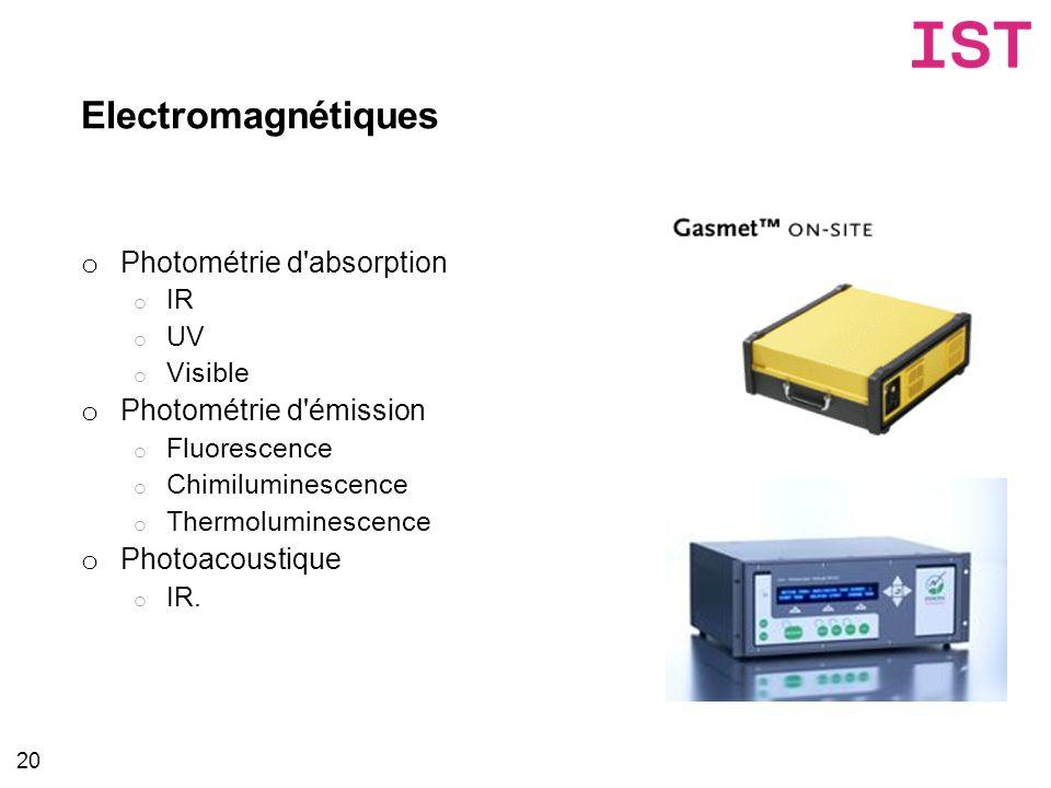 Electromagnétiques 20 o Photométrie d'absorption o IR o UV o Visible o Photométrie d'émission o Fluorescence o Chimiluminescence o Thermoluminescence