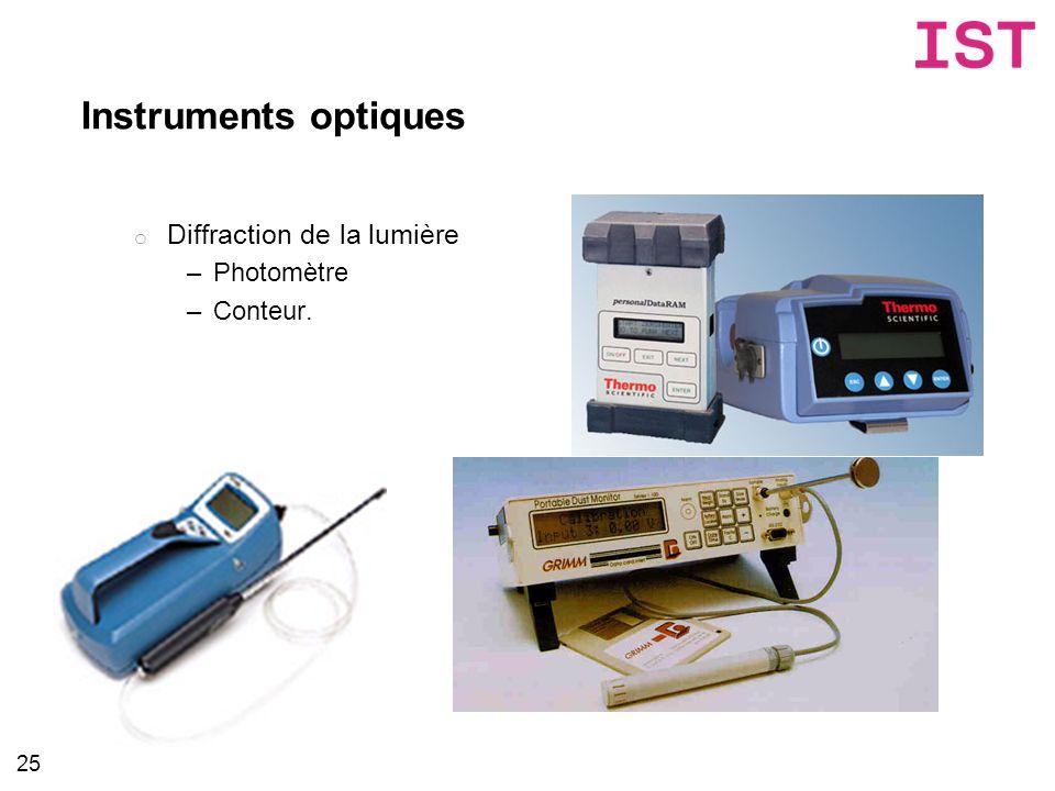 Instruments optiques 25 o Diffraction de la lumière –Photomètre –Conteur.