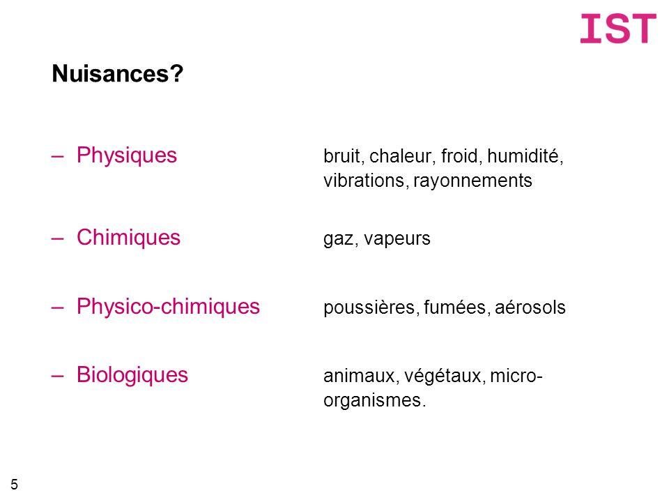 Nuisances? –Physiques bruit, chaleur, froid, humidité, vibrations, rayonnements –Chimiques gaz, vapeurs –Physico-chimiques poussières, fumées, aérosol